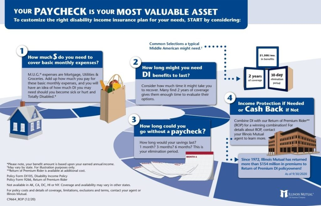 paycheck protection flyer
